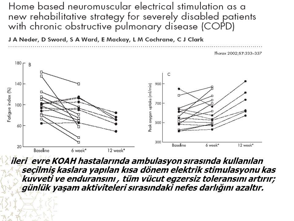 ileri evre KOAH hastalarında ambulasyon sırasında kullanılan seçilmiş kaslara yapılan kısa dönem elektrik stimulasyonu kas kuvveti ve enduransını, tüm