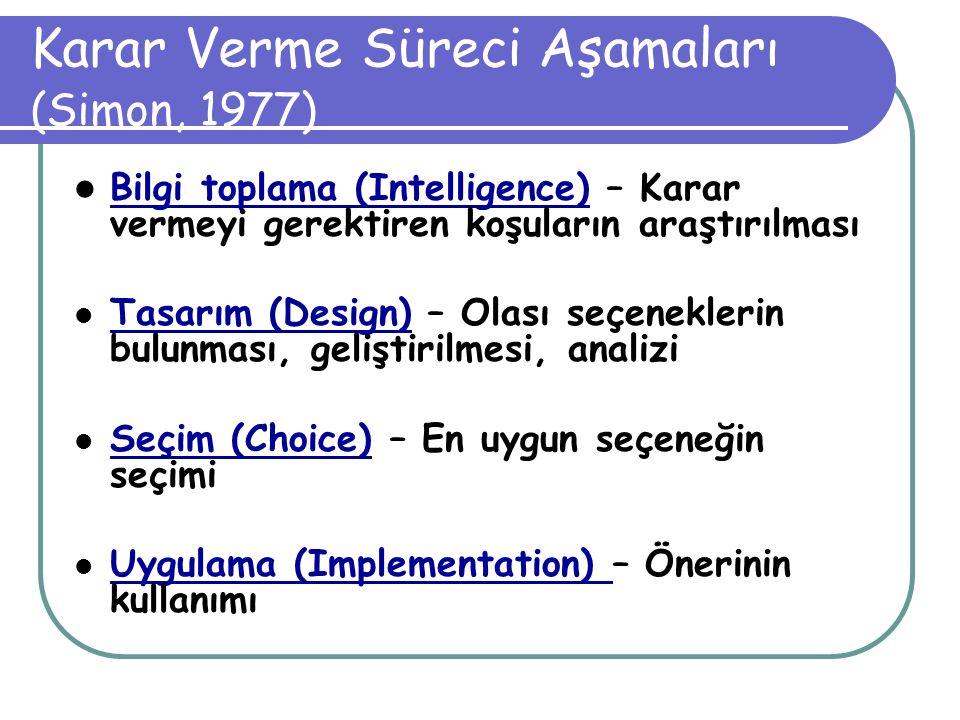 Karar Verme Süreci Aşamaları (Simon, 1977) Bilgi toplama (Intelligence) – Karar vermeyi gerektiren koşuların araştırılması Tasarım (Design) – Olası seçeneklerin bulunması, geliştirilmesi, analizi Seçim (Choice) – En uygun seçeneğin seçimi Uygulama (Implementation) – Önerinin kullanımı