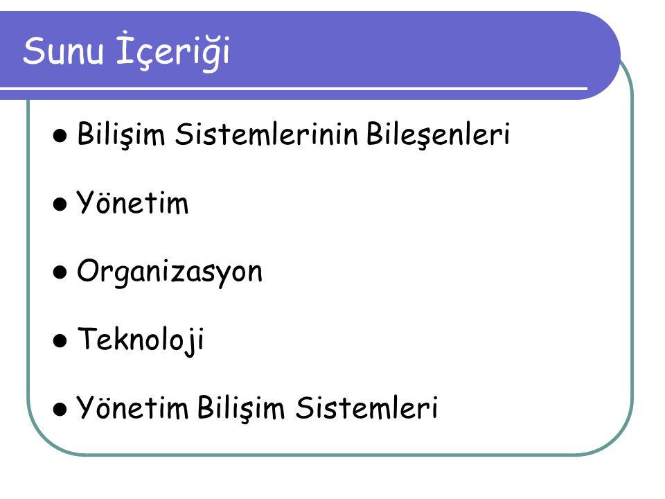 Sunu İçeriği Bilişim Sistemlerinin Bileşenleri Yönetim Organizasyon Teknoloji Yönetim Bilişim Sistemleri