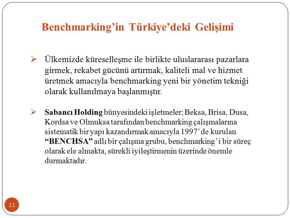 Benchmarking'in Türkiye'deki Gelişimi  Ülkemizde küreselleşme ile birlikte uluslararası pazarlara girmek, rekabet gücünü artırmak, kaliteli mal ve hi
