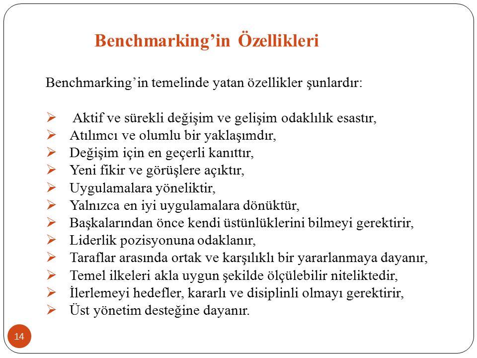 Benchmarking'in Özellikleri Benchmarking'in temelinde yatan özellikler şunlardır:  Aktif ve sürekli değişim ve gelişim odaklılık esastır,  Atılımcı