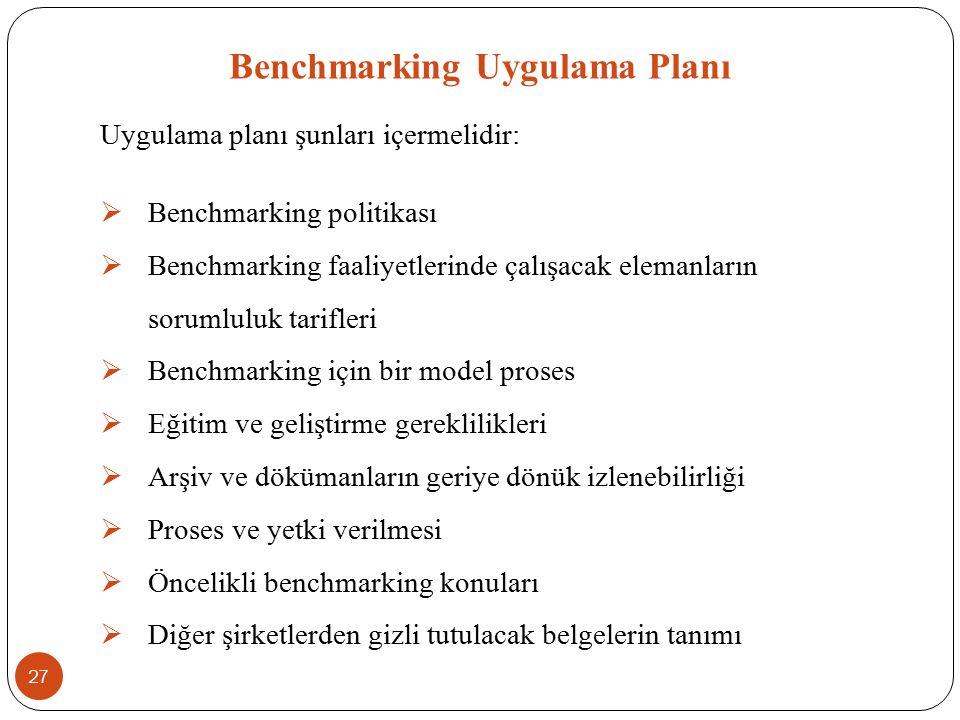 Benchmarking Uygulama Planı Uygulama planı şunları içermelidir:  Benchmarking politikası  Benchmarking faaliyetlerinde çalışacak elemanların sorumlu