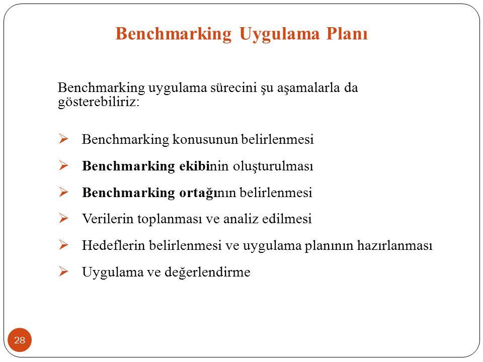 Benchmarking Uygulama Planı Benchmarking uygulama sürecini şu aşamalarla da gösterebiliriz:  Benchmarking konusunun belirlenmesi  Benchmarking ekibi
