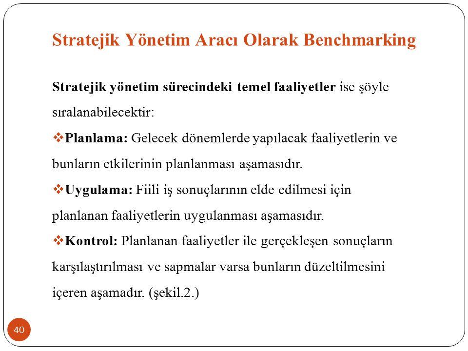 Stratejik Yönetim Aracı Olarak Benchmarking Stratejik yönetim sürecindeki temel faaliyetler ise şöyle sıralanabilecektir:  Planlama: Gelecek dönemler