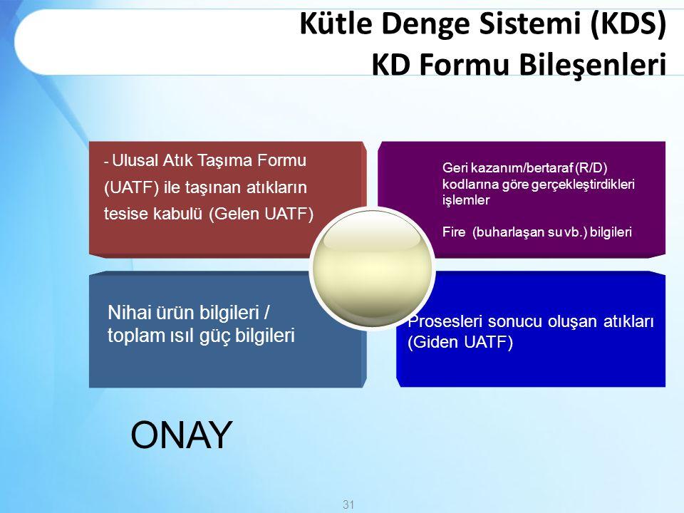 Prosesleri sonucu oluşan atıkları (Giden UATF) Nihai ürün bilgileri / toplam ısıl güç bilgileri - Ulusal Atık Taşıma Formu (UATF) ile taşınan atıkları