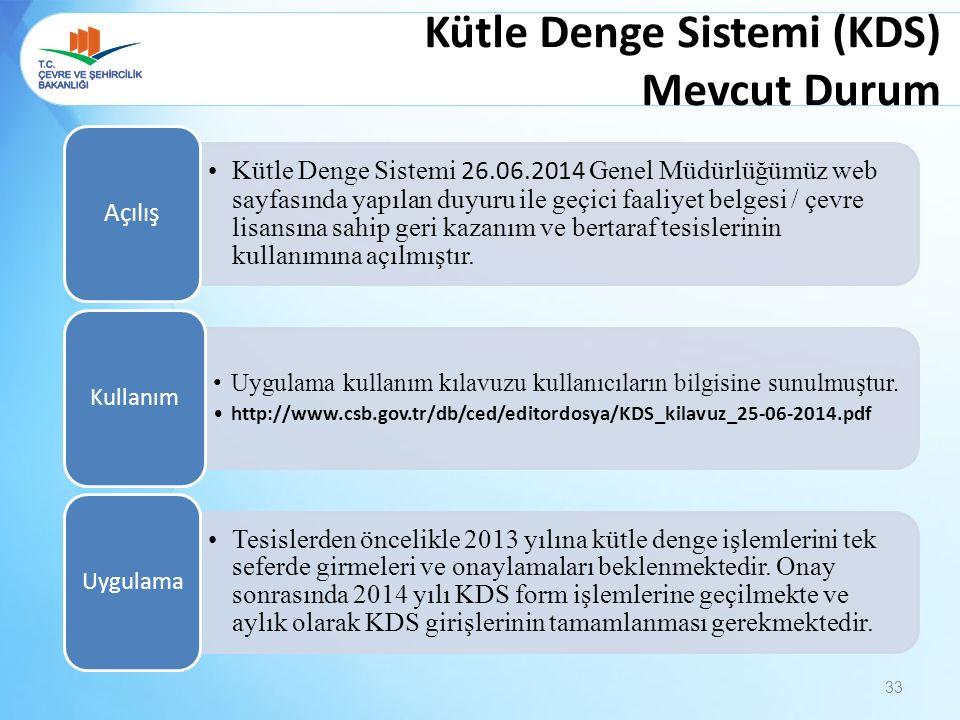 Kütle Denge Sistemi 26.06.2014 Genel Müdürlüğümüz web sayfasında yapılan duyuru ile geçici faaliyet belgesi / çevre lisansına sahip geri kazanım ve be