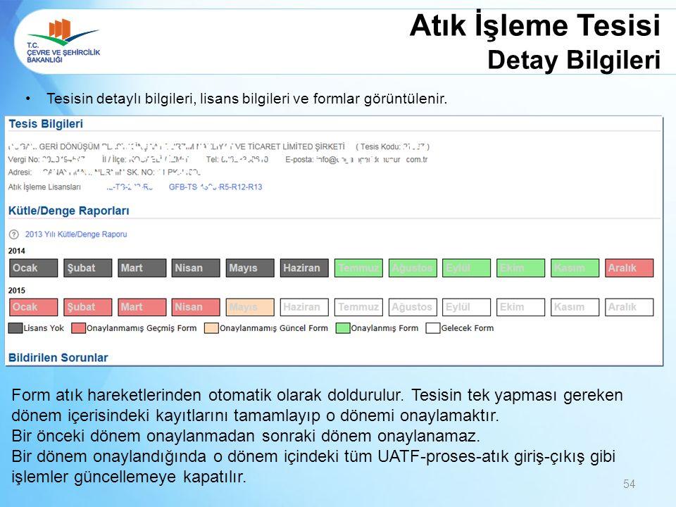 Atık İşleme Tesisi Detay Bilgileri Tesisin detaylı bilgileri, lisans bilgileri ve formlar görüntülenir. 54 Form atık hareketlerinden otomatik olarak d
