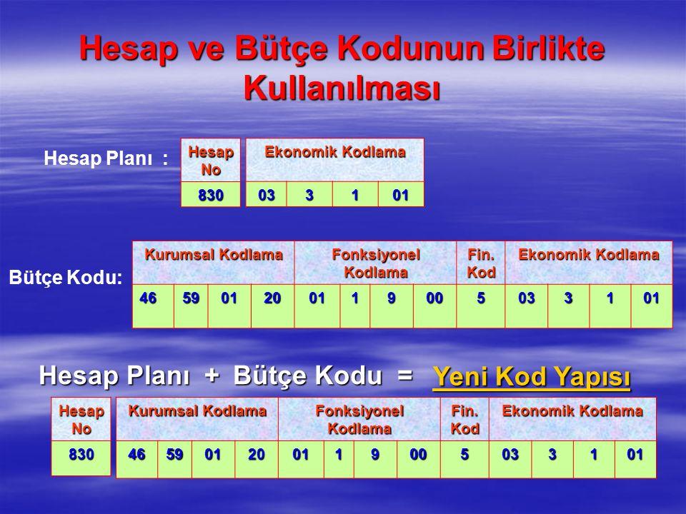 Hesap ve Bütçe Kodunun Birlikte Kullanılması Hesap No 830 Hesap Planı : Ekonomik Kodlama 033101 Bütçe Kodu: Kurumsal Kodlama Fonksiyonel Kodlama Fin.