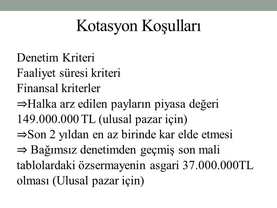 Kotasyon Koşulları Denetim Kriteri Faaliyet süresi kriteri Finansal kriterler ⇒ Halka arz edilen payların piyasa değeri 149.000.000 TL (ulusal pazar i