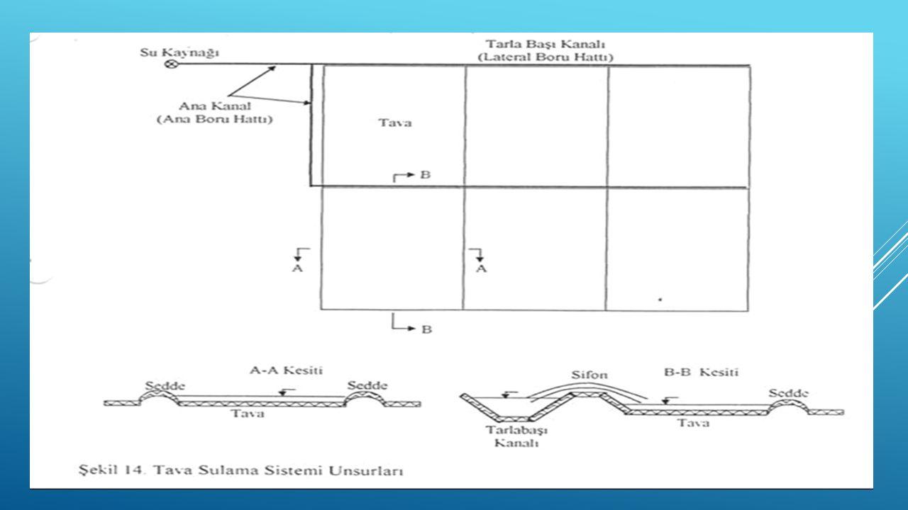 Toprak özellikleri: KSTK değeri yüksek, orta ve ağır bünyeli derin topraklarda kullanılır.