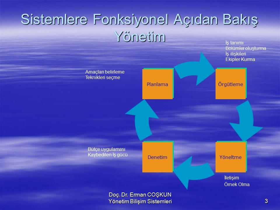 Doç. Dr. Erman COŞKUN Yönetim Bilişim Sistemleri3 Sistemlere Fonksiyonel Açıdan Bakış Yönetim İletişim Örnek Olma Bütçe uygulaması Kaybedilen İş gücü