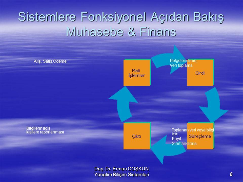 Doç. Dr. Erman COŞKUN Yönetim Bilişim Sistemleri8 Sistemlere Fonksiyonel Açıdan Bakış Muhasebe & Finans Toplanan veri veya bilgi için; Kayıt Sınıfland