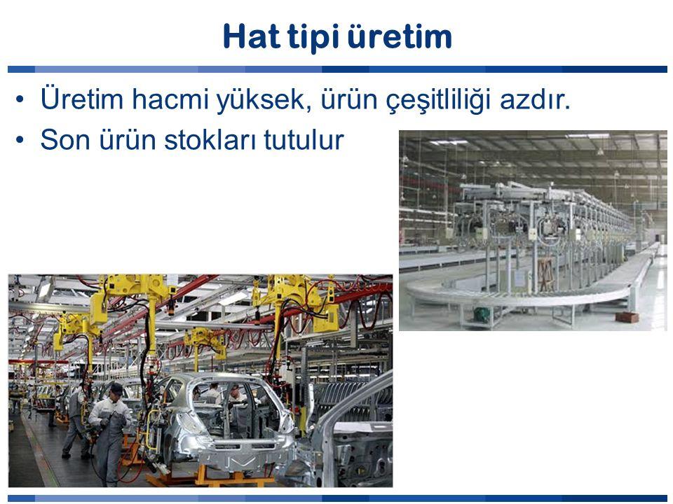 Hat tipi üretim Üretim hacmi yüksek, ürün çeşitliliği azdır. Son ürün stokları tutulur