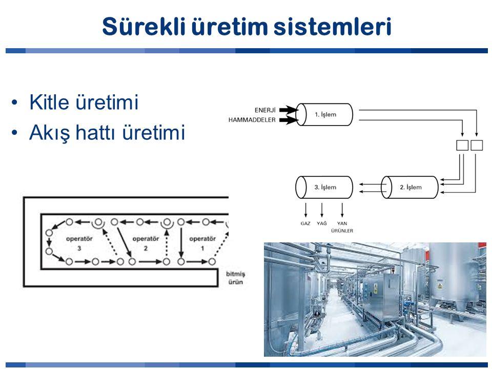 Sürekli üretim sistemleri Kitle üretimi Akış hattı üretimi