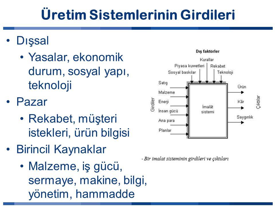 Dönü ş üm Alt sistemi Fiziksel (Üretim / imalat) Bölgesel Hizmetler (Taşıma) Değişim Hizmetleri (Perakendecilik) Stok Hizmetleri (Depolama) Diğer Özel Hizmetler (Sigorta)