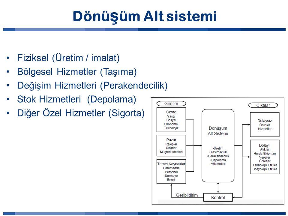 Dönü ş üm Alt sistemi Fiziksel (Üretim / imalat) Bölgesel Hizmetler (Taşıma) Değişim Hizmetleri (Perakendecilik) Stok Hizmetleri (Depolama) Diğer Özel