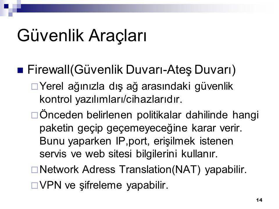 14 Güvenlik Araçları Firewall(Güvenlik Duvarı-Ateş Duvarı)  Yerel ağınızla dış ağ arasındaki güvenlik kontrol yazılımları/cihazlarıdır.  Önceden bel
