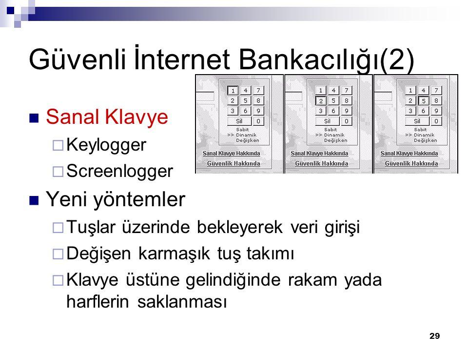 29 Güvenli İnternet Bankacılığı(2) Sanal Klavye  Keylogger  Screenlogger Yeni yöntemler  Tuşlar üzerinde bekleyerek veri girişi  Değişen karmaşık tuş takımı  Klavye üstüne gelindiğinde rakam yada harflerin saklanması