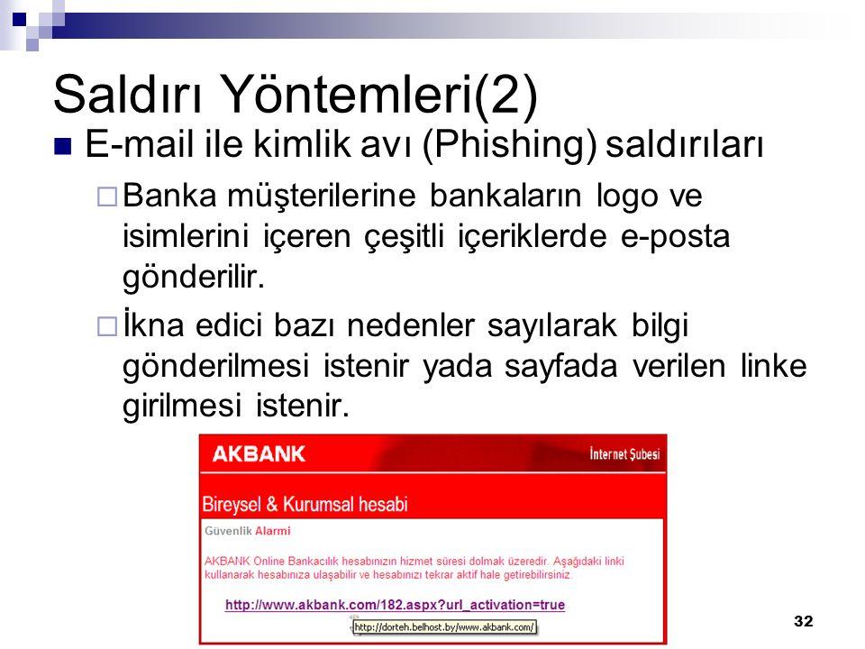 32 Saldırı Yöntemleri(2) E-mail ile kimlik avı (Phishing) saldırıları  Banka müşterilerine bankaların logo ve isimlerini içeren çeşitli içeriklerde e