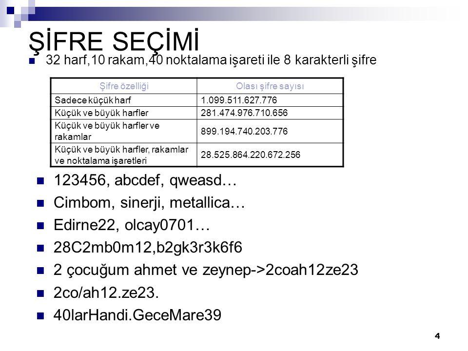 4 ŞİFRE SEÇİMİ 32 harf,10 rakam,40 noktalama işareti ile 8 karakterli şifre Şifre özelliğiOlası şifre sayısı Sadece küçük harf1.099.511.627.776 Küçük ve büyük harfler281.474.976.710.656 Küçük ve büyük harfler ve rakamlar 899.194.740.203.776 Küçük ve büyük harfler, rakamlar ve noktalama işaretleri 28.525.864.220.672.256 123456, abcdef, qweasd… Cimbom, sinerji, metallica… Edirne22, olcay0701… 28C2mb0m12,b2gk3r3k6f6 2 çocuğum ahmet ve zeynep->2coah12ze23 2co/ah12.ze23.