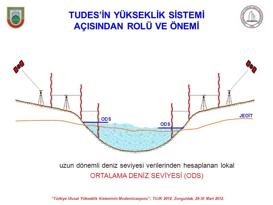 """""""Türkiye Ulusal Yükseklik Sisteminin Modernizasyonu"""", TUJK 2012, Zonguldak, 28-30 Mart 2012. TUDES'İN YÜKSEKLİK SİSTEMİ AÇISINDAN ROLÜ VE ÖNEMİ uzun d"""