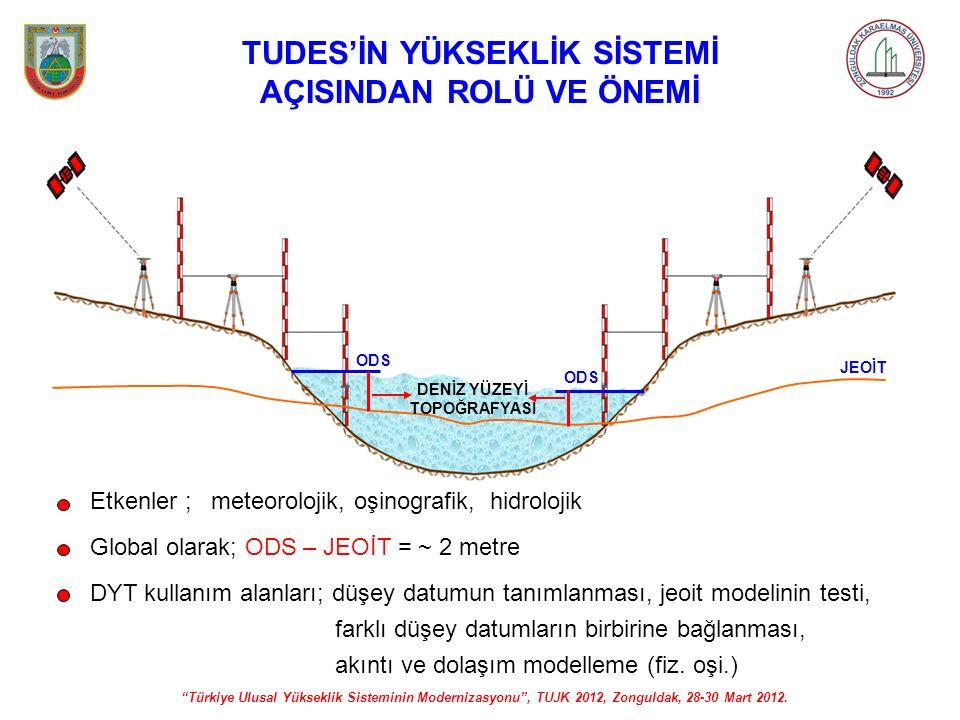 """""""Türkiye Ulusal Yükseklik Sisteminin Modernizasyonu"""", TUJK 2012, Zonguldak, 28-30 Mart 2012. TUDES'İN YÜKSEKLİK SİSTEMİ AÇISINDAN ROLÜ VE ÖNEMİ ODS JE"""