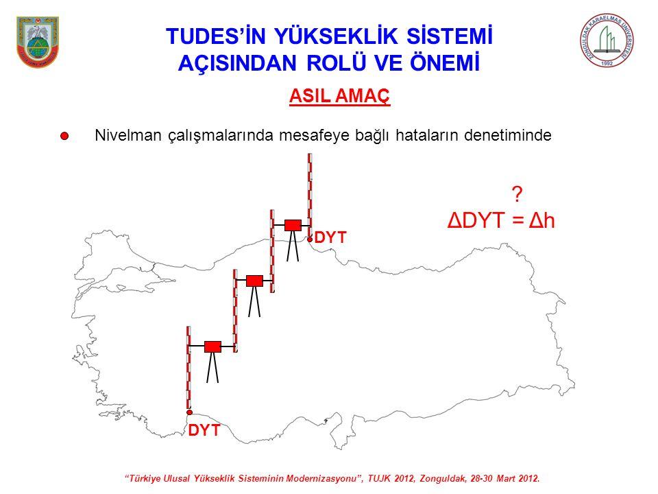 """""""Türkiye Ulusal Yükseklik Sisteminin Modernizasyonu"""", TUJK 2012, Zonguldak, 28-30 Mart 2012. TUDES'İN YÜKSEKLİK SİSTEMİ AÇISINDAN ROLÜ VE ÖNEMİ ASIL A"""
