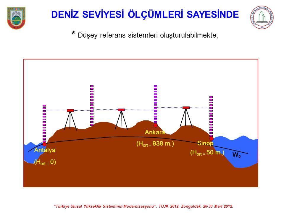 """""""Türkiye Ulusal Yükseklik Sisteminin Modernizasyonu"""", TUJK 2012, Zonguldak, 28-30 Mart 2012. DENİZ SEVİYESİ ÖLÇÜMLERİ SAYESİNDE * Düşey referans siste"""