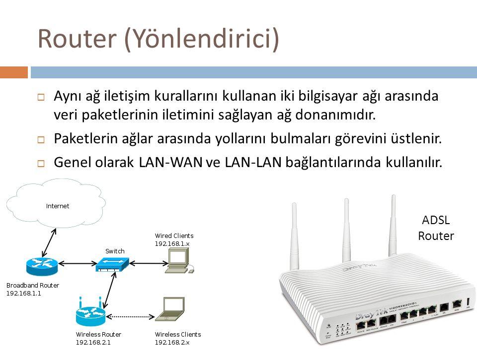 Router (Yönlendirici)  Aynı ağ iletişim kurallarını kullanan iki bilgisayar ağı arasında veri paketlerinin iletimini sağlayan ağ donanımıdır.  Paket