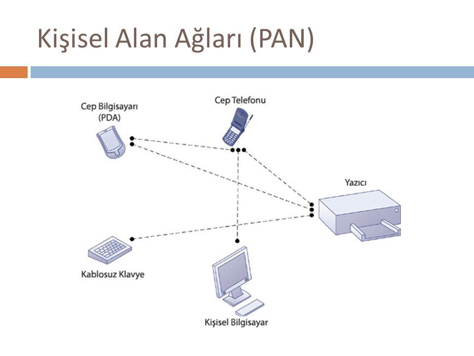 Kişisel Alan Ağları (PAN)