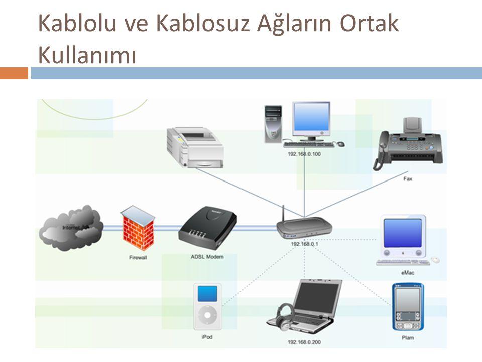 Kablolu ve Kablosuz Ağların Ortak Kullanımı