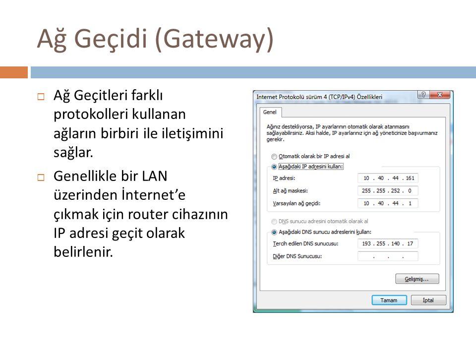 Ağ Geçidi (Gateway)  Ağ Geçitleri farklı protokolleri kullanan ağların birbiri ile iletişimini sağlar.  Genellikle bir LAN üzerinden İnternet'e çıkm