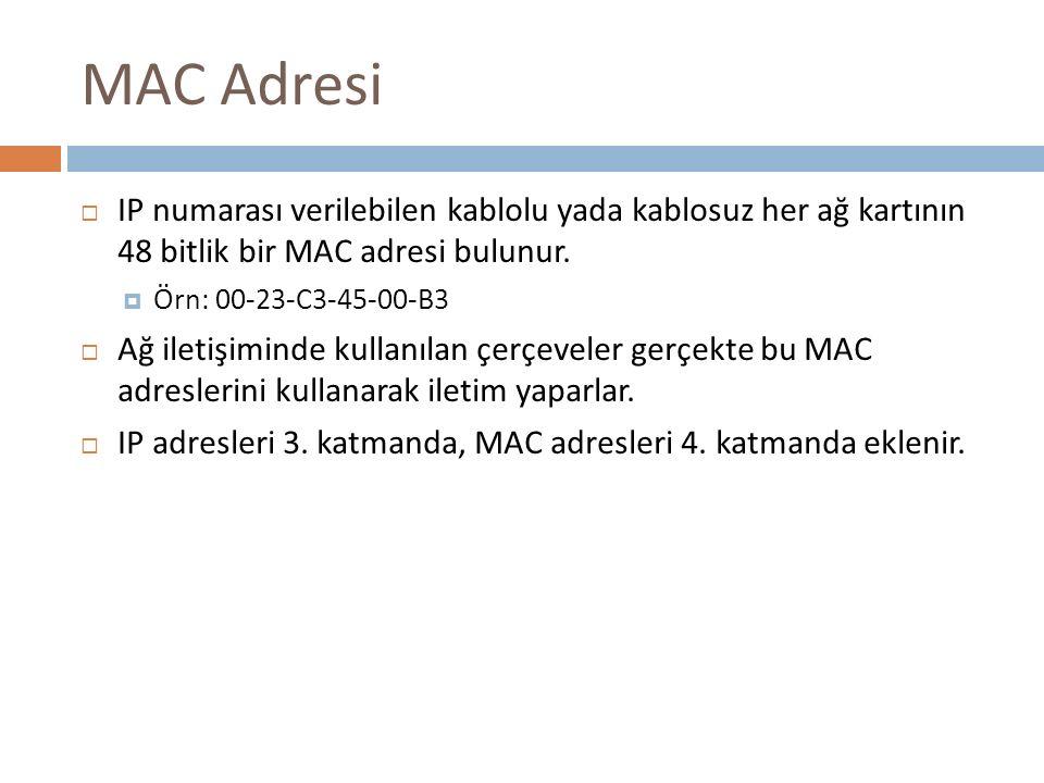 MAC Adresi  IP numarası verilebilen kablolu yada kablosuz her ağ kartının 48 bitlik bir MAC adresi bulunur.  Örn: 00-23-C3-45-00-B3  Ağ iletişimind
