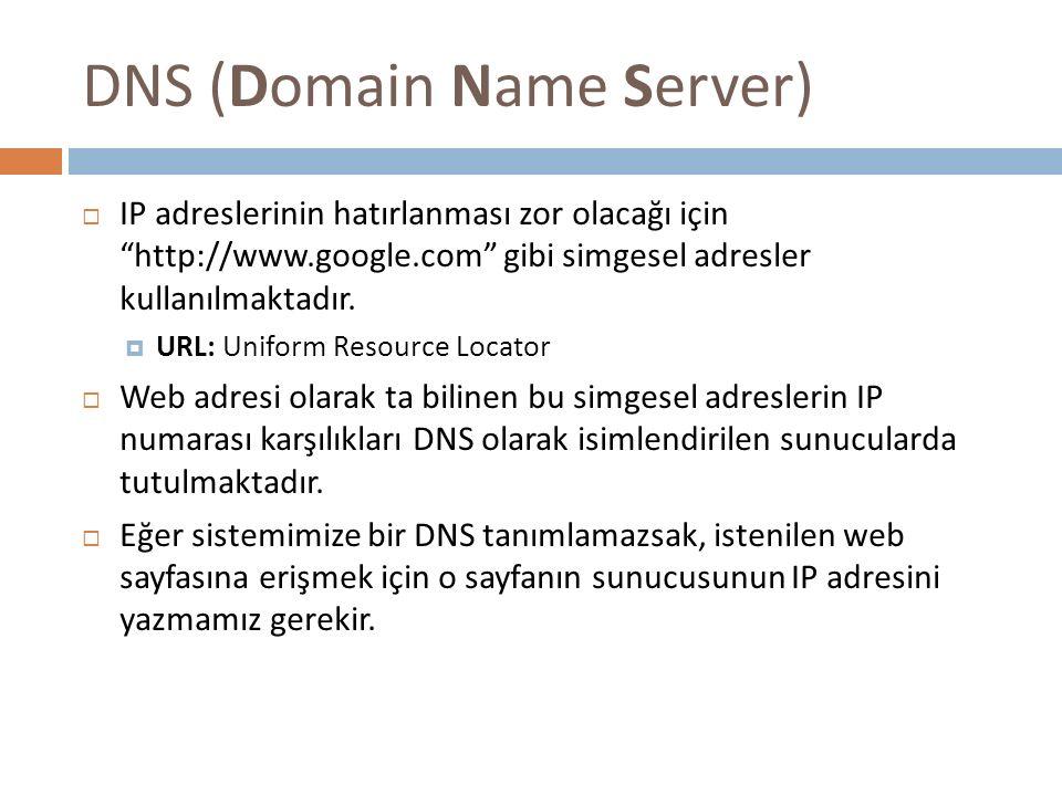 """DNS (Domain Name Server)  IP adreslerinin hatırlanması zor olacağı için """"http://www.google.com"""" gibi simgesel adresler kullanılmaktadır.  URL: Unifo"""