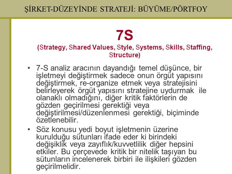 ŞİRKET-DÜZEYİNDE STRATEJİ: BÜYÜME/PÖRTFOY 7-S analiz aracının dayandığı temel düşünce, bir işletmeyi değiştirmek sadece onun örgüt yapısını değiştirmek, re-organize etmek veya stratejisini belirleyerek örgüt yapısını stratejine uydurmak ile olanaklı olmadığını, diğer kritik faktörlerin de gözden geçirilmesi gerektiği veya değiştirilmesi/düzenlenmesi gerektiği, biçiminde özetlenebilir.