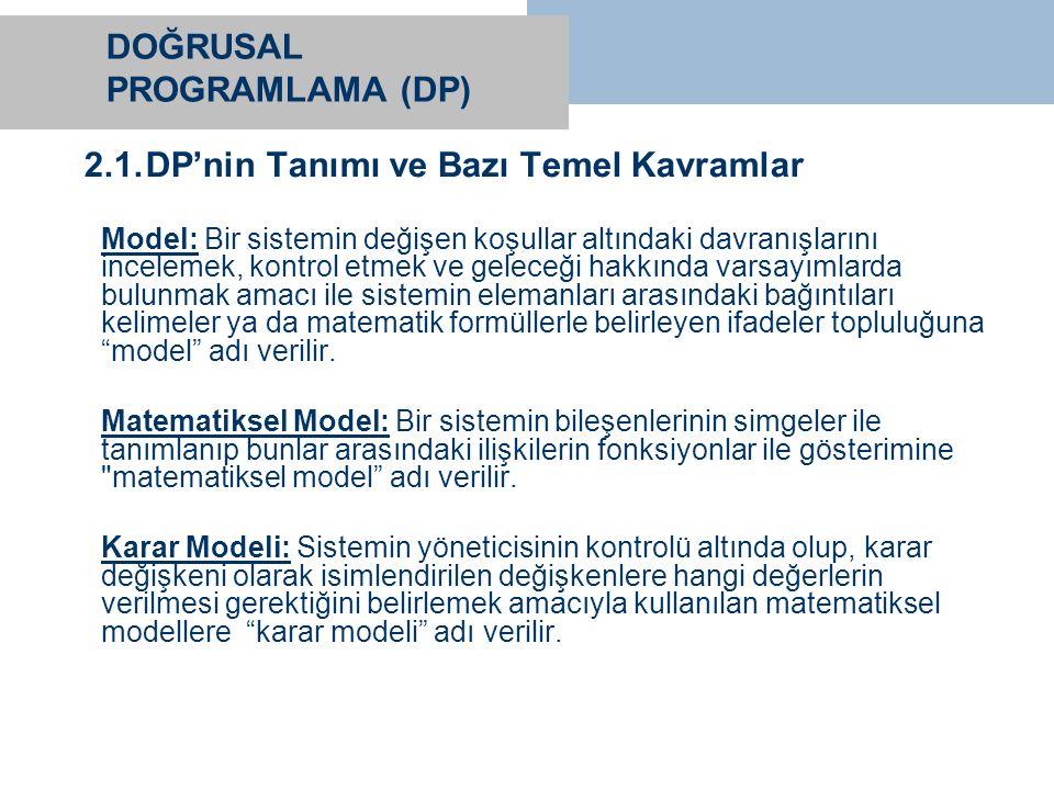 DOĞRUSAL PROGRAMLAMA (DP) 2.1.DP'nin Tanımı ve Bazı Temel Kavramlar Model: Bir sistemin değişen koşullar altındaki davranışlarını incelemek, kontrol e