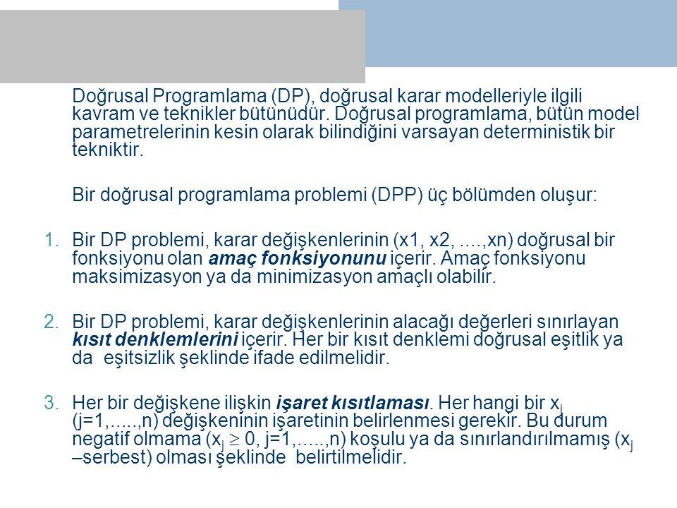 Doğrusal Programlama (DP), doğrusal karar modelleriyle ilgili kavram ve teknikler bütünüdür. Doğrusal programlama, bütün model parametrelerinin kesin