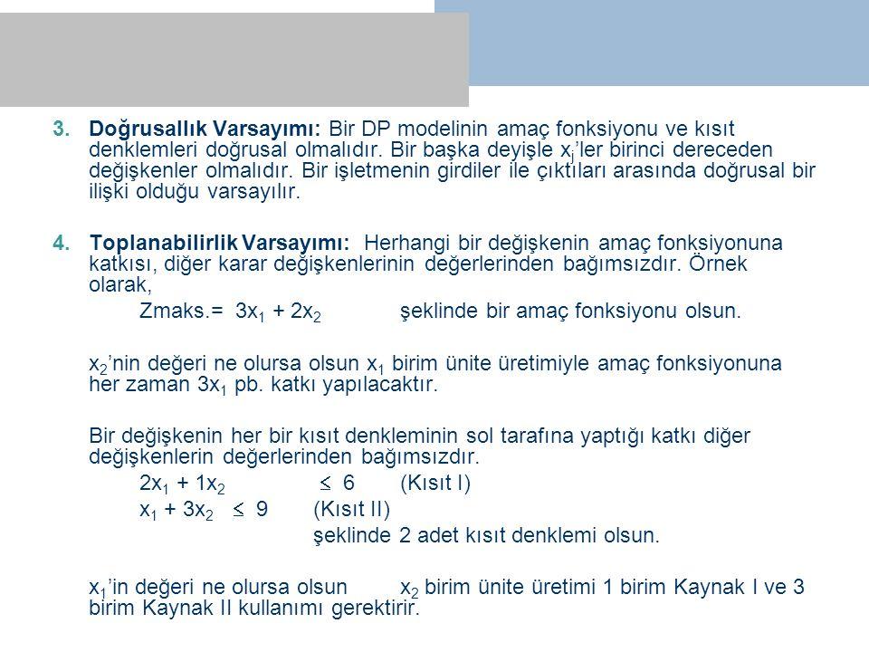 3.Doğrusallık Varsayımı: Bir DP modelinin amaç fonksiyonu ve kısıt denklemleri doğrusal olmalıdır. Bir başka deyişle x j 'ler birinci dereceden değişk