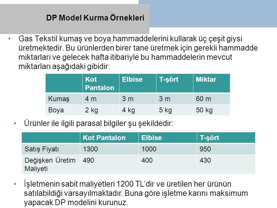 DP Model Kurma Örnekleri Gas Tekstil kumaş ve boya hammaddelerini kullarak üç çeşit giysi üretmektedir. Bu ürünlerden birer tane üretmek için gerekli