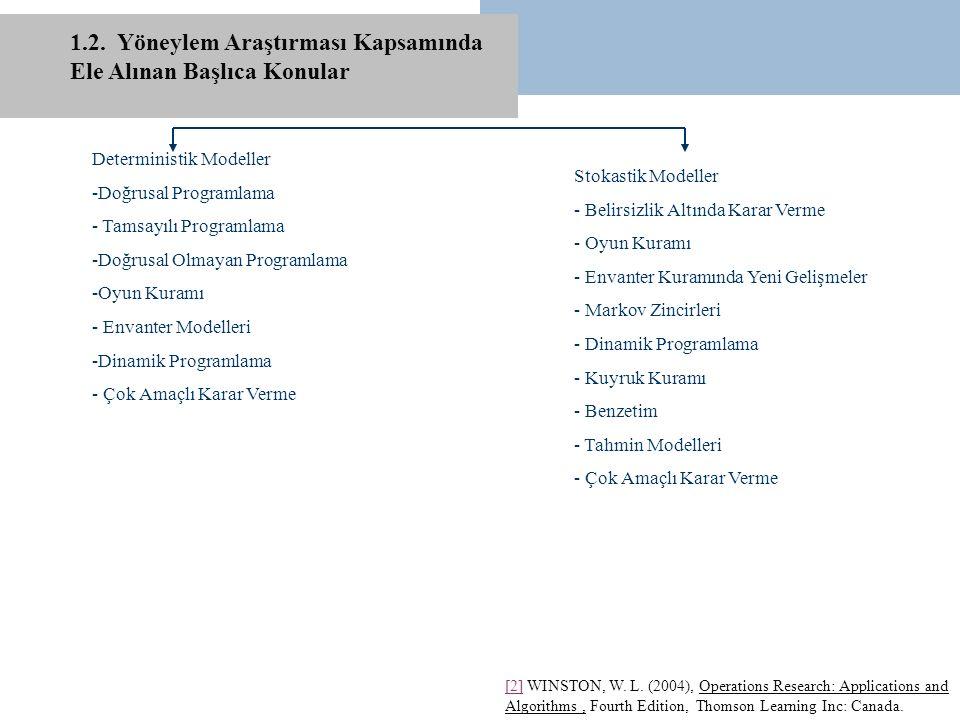 Deterministik Modeller -Doğrusal Programlama - Tamsayılı Programlama -Doğrusal Olmayan Programlama -Oyun Kuramı - Envanter Modelleri -Dinamik Programl