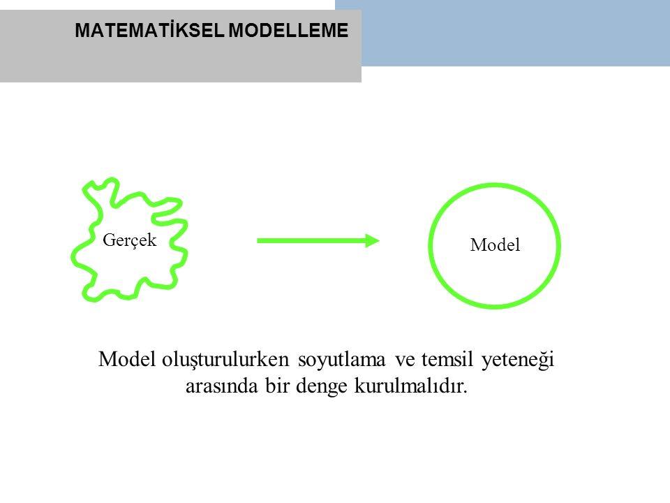 Model oluşturulurken soyutlama ve temsil yeteneği arasında bir denge kurulmalıdır. Gerçek Model MATEMATİKSEL MODELLEME