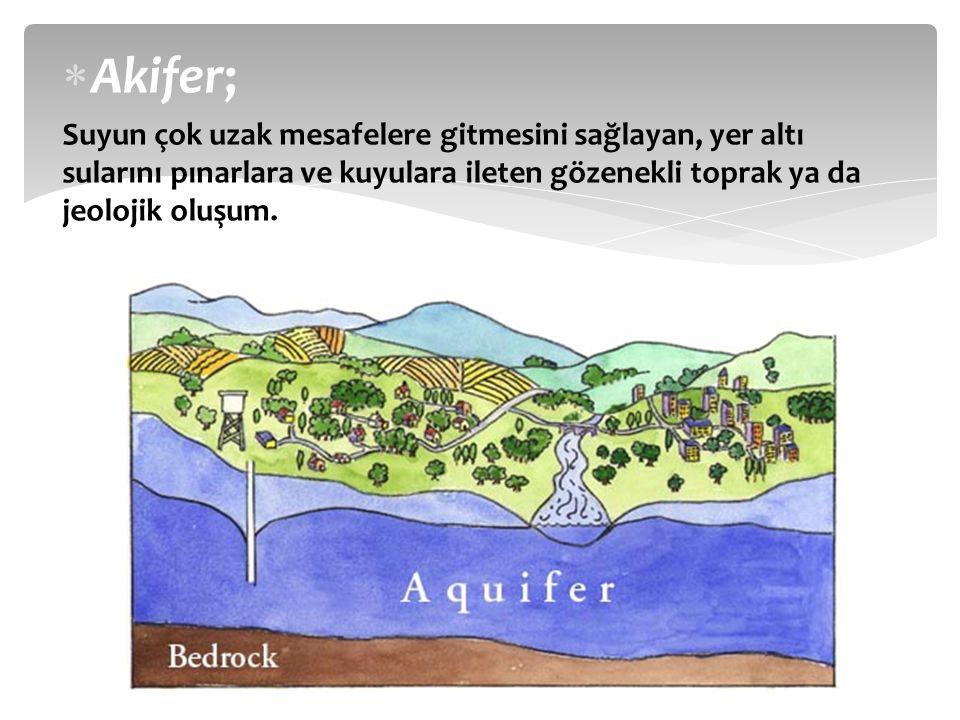  Akifer; Suyun çok uzak mesafelere gitmesini sağlayan, yer altı sularını pınarlara ve kuyulara ileten gözenekli toprak ya da jeolojik oluşum.