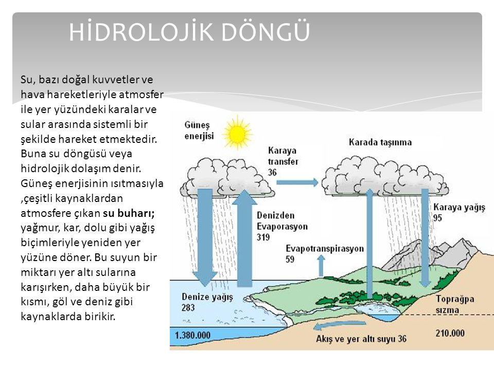 HİDROLOJİK DÖNGÜ Su, bazı doğal kuvvetler ve hava hareketleriyle atmosfer ile yer yüzündeki karalar ve sular arasında sistemli bir şekilde hareket etm