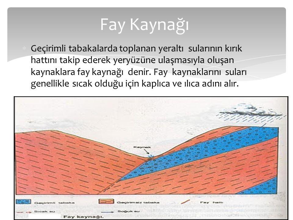 Fay Kaynağı  Geçirimli tabakalarda toplanan yeraltı sularının kırık hattını takip ederek yeryüzüne ulaşmasıyla oluşan kaynaklara fay kaynağı denir. F