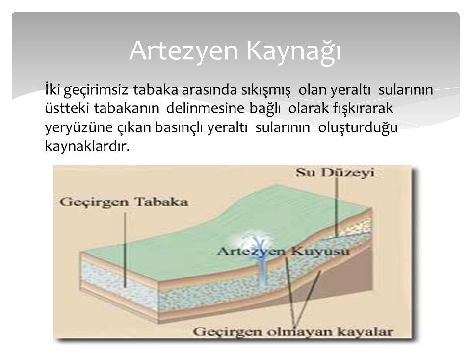 Artezyen Kaynağı  İki geçirimsiz tabaka arasında sıkışmış olan yeraltı sularının üstteki tabakanın delinmesine bağlı olarak fışkırarak yeryüzüne çıka