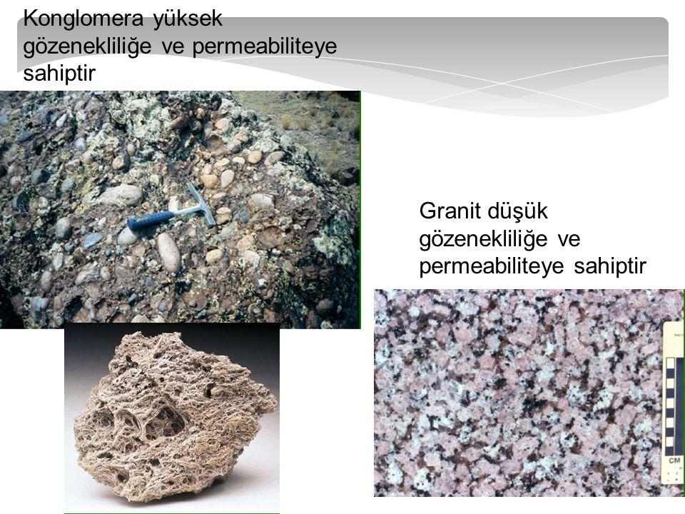 Konglomera yüksek gözenekliliğe ve permeabiliteye sahiptir Granit düşük gözenekliliğe ve permeabiliteye sahiptir