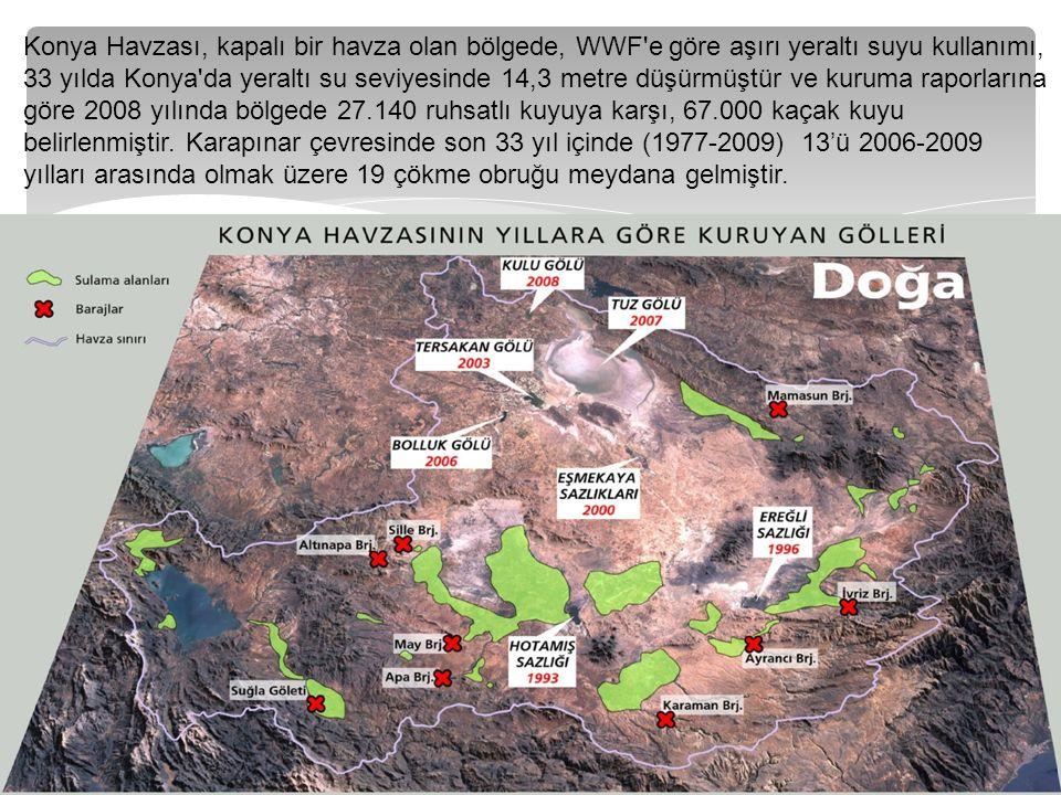 Konya Havzası, kapalı bir havza olan bölgede, WWF'e göre aşırı yeraltı suyu kullanımı, 33 yılda Konya'da yeraltı su seviyesinde 14,3 metre düşürmüştür
