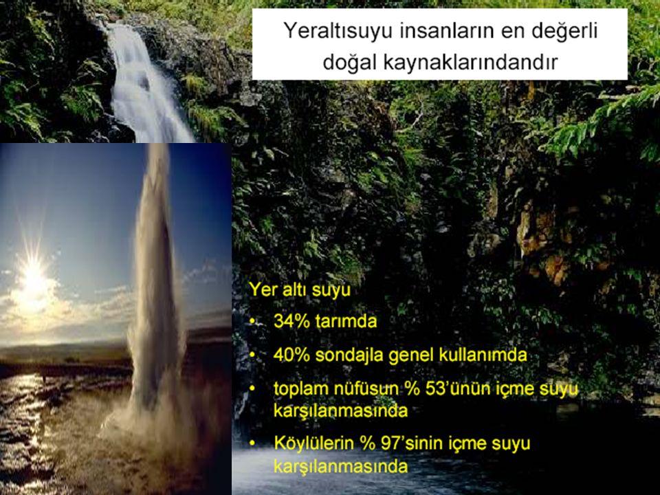 SULARIN yeraltına SIZMASINA NEDEN OLAN ETKENLER  Arazinin geçirimlilik derecesi  Yağış miktarı  Yağışın şekli  Sıcaklık ve buharlaşma  Arazinin eğimi  Bitki örtüsü