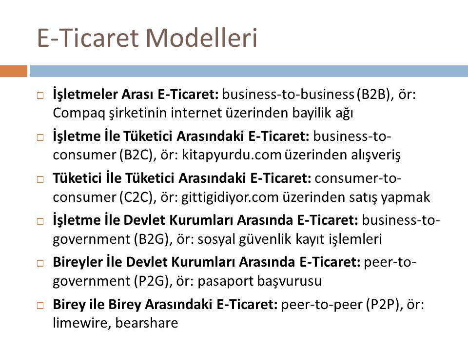 E-Ticaret Modelleri  İşletmeler Arası E-Ticaret: business-to-business (B2B), ör: Compaq şirketinin internet üzerinden bayilik ağı  İşletme İle Tüketici Arasındaki E-Ticaret: business-to- consumer (B2C), ör: kitapyurdu.com üzerinden alışveriş  Tüketici İle Tüketici Arasındaki E-Ticaret: consumer-to- consumer (C2C), ör: gittigidiyor.com üzerinden satış yapmak  İşletme İle Devlet Kurumları Arasında E-Ticaret: business-to- government (B2G), ör: sosyal güvenlik kayıt işlemleri  Bireyler İle Devlet Kurumları Arasında E-Ticaret: peer-to- government (P2G), ör: pasaport başvurusu  Birey ile Birey Arasındaki E-Ticaret: peer-to-peer (P2P), ör: limewire, bearshare