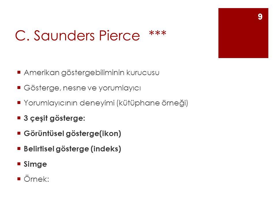 C. Saunders Pierce ***  Amerikan göstergebiliminin kurucusu  Gösterge, nesne ve yorumlayıcı  Yorumlayıcının deneyimi (kütüphane örneği)  3 çeşit g